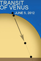 Transit of Venus