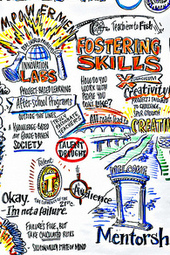 Innovation in Teaching & Learning Think Tank with OU  #DoMoreEDU