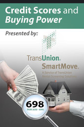 Credit Scores & Buying Power
