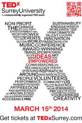 TEDxSurreyUniversity 2014