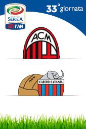 Le interviste di Milan-Catania
