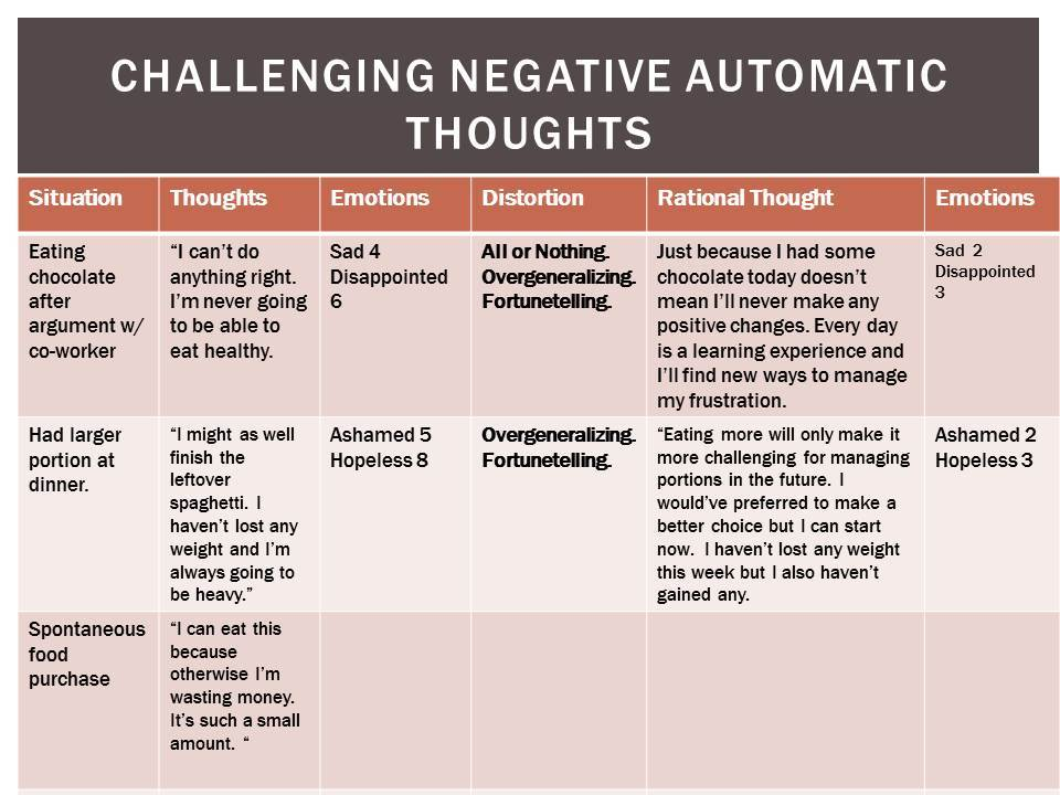negative automatic thoughts Gallery