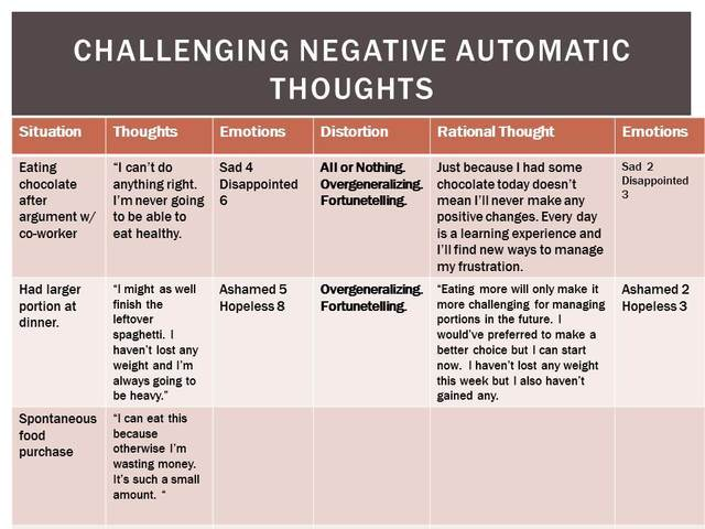 Cbt automatic thoughts worksheet pictures to pin on
