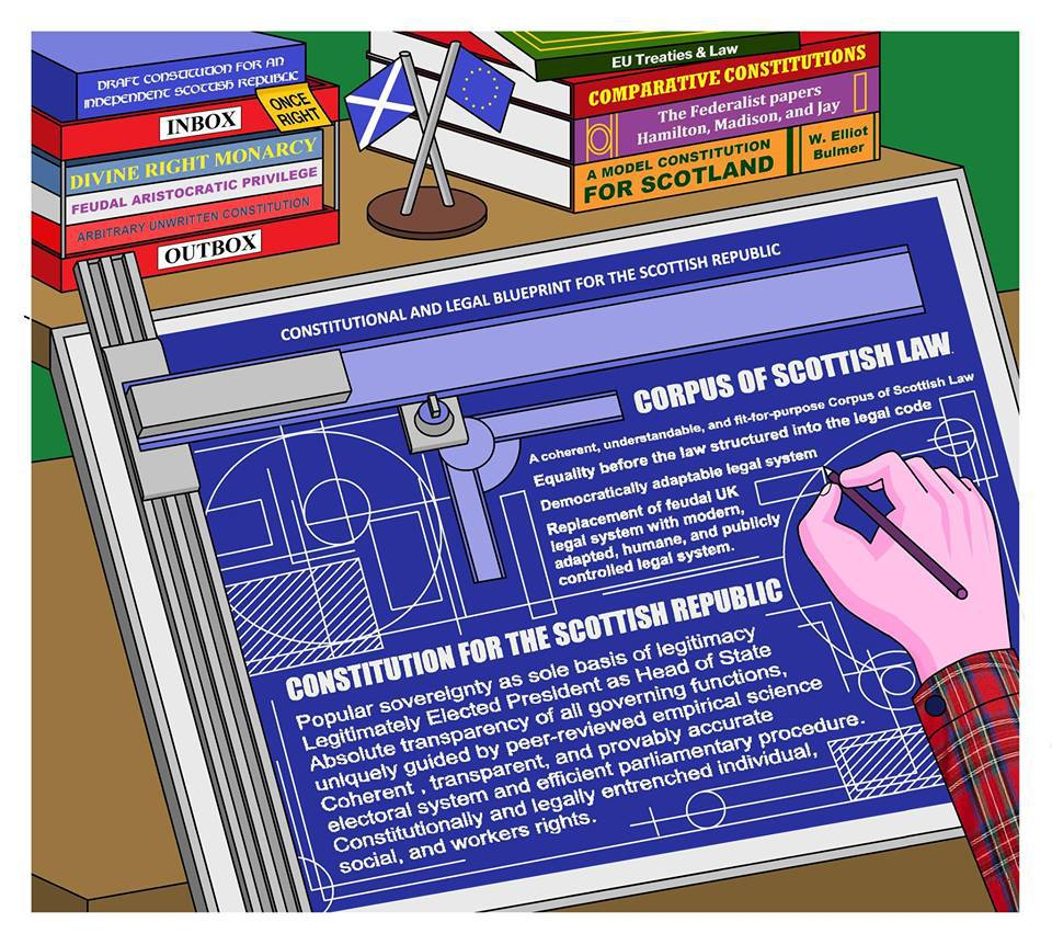 2nd: Towards a Written Constitution for a Secular Scottish Republic