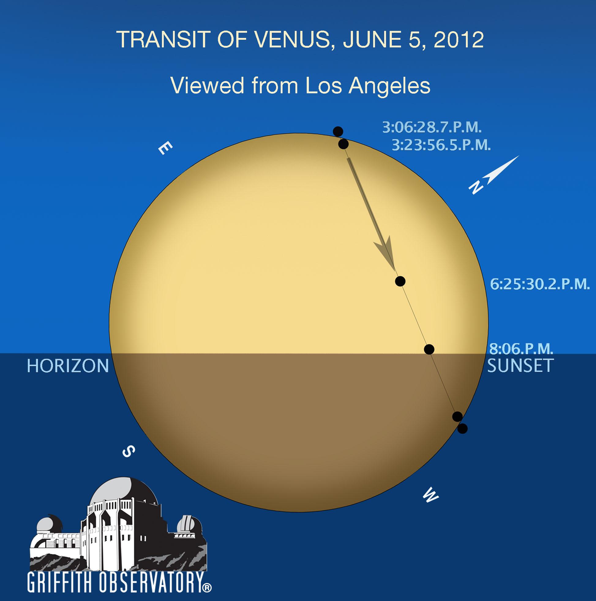 Transit of Venus on Livestream