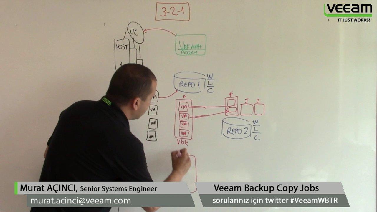 Tum detaylari ile 'Veeam Backup copy jobs' on Livestream