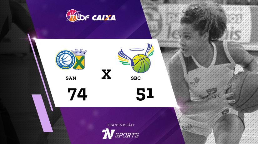 Santo André/APABA vs SBC/Brazolin/UNIP