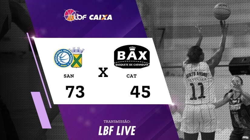 Santo André/APABA vs Poty/BAX/Catanduva