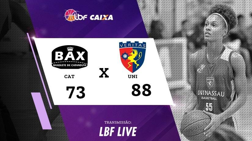 Poty/BAX/Catanduva vs Uninassau Basquete