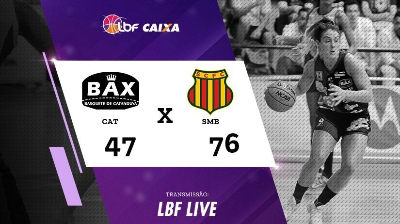 Poty/BAX/Catanduva vs Sampaio Basquete