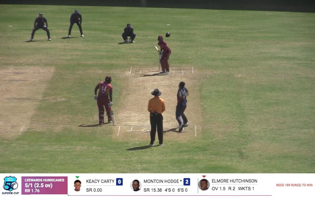 LIH 2nd WKT-K. Carty 0 (2) lbw Hutchinson - from S50-Match 23-Hurricanes vs USA