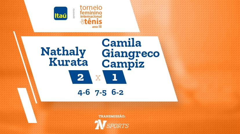 TFIT - Nathaly KURATA vs Camila GIANGRECO CAMPIZ