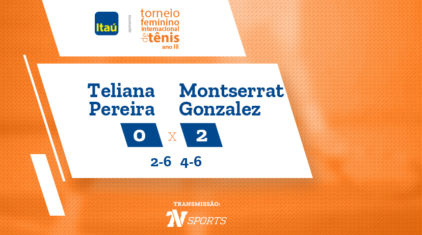 TFIT - Teliana PEREIRA vs Montserrat GONZALEZ