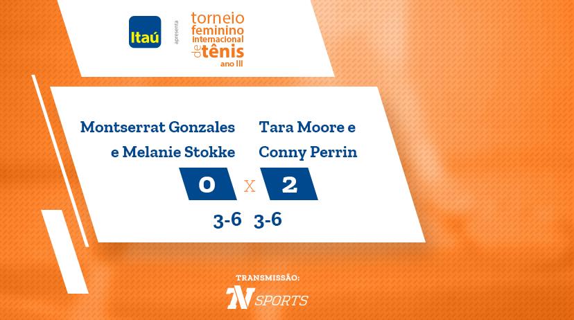 TFIT - Montserrat GONZALEZ / Melanie STOKKE vs Tara MOORE / Conny PERRIN