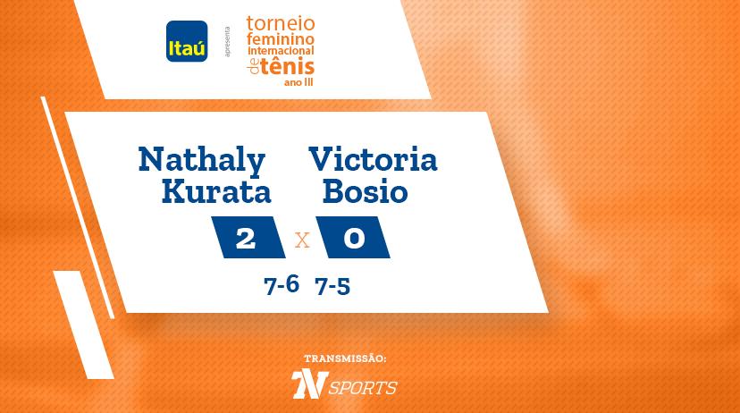 TFIT - Nathaly KURATA vs Victoria BOSIO