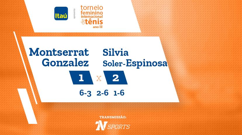 TFIT - Montserrat GONZALEZ vs Silvia SOLER-ESPINOSA