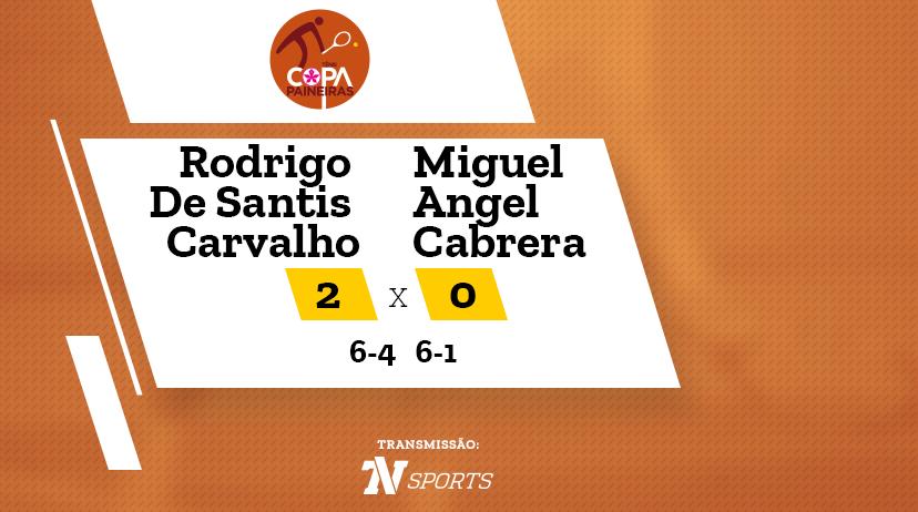 CP - Rodrigo DE SANTIS CARVALHO vs Miguel Angel CABRERA