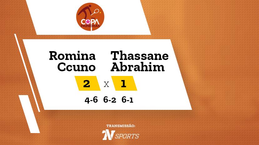 CP - Romina CCUNO vs Thassane ABRAHIM