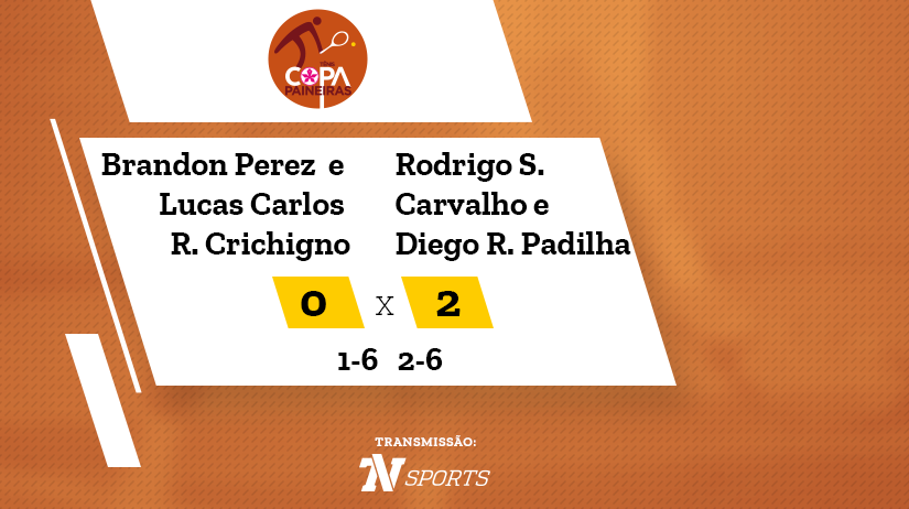 CP - Brandon PEREZ / Lucas Carlos RIBAS CRICHIGNO vs Rodrigo DE SANTIS CARVALHO / Diego RIVIERE PADILHA