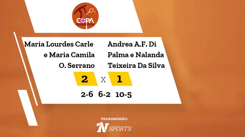 CP - Maria Lourdes CARLE / Maria Camila OSORIO SERRANO vs Andrea Agostina FARULLA DI PALMA / Nalanda TEIXEIRA DA SILVA