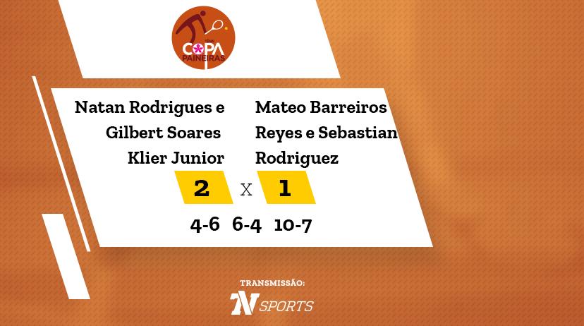 CP - Natan RODRIGUES / Gilbert SOARES KLIER JUNIOR vs Mateo BARREIROS REYES / Sebastian RODRIGUEZ
