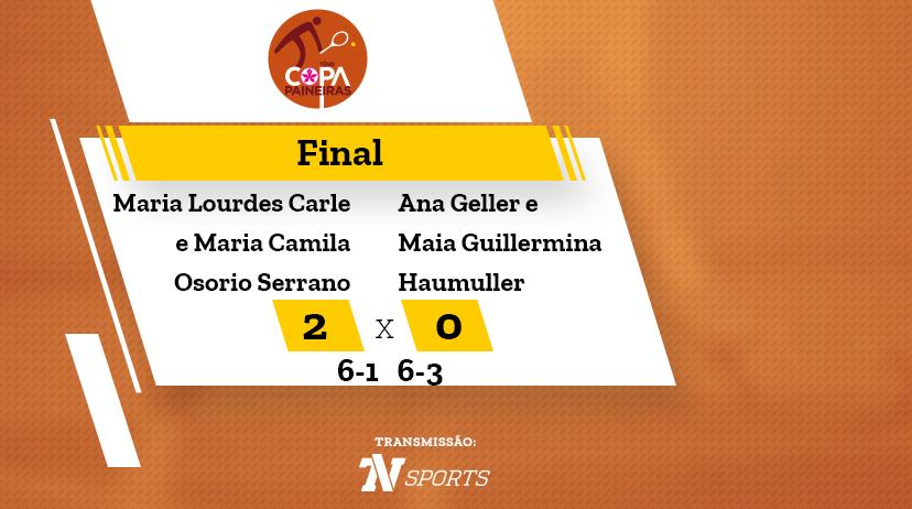 CP - Maria Lourdes CARLE / Maria Camila OSORIO SERRANO vs Ana GELLER / Maia Guillermina HAUMULLER