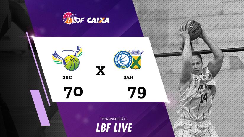 São Bernardo/Brazolin/Unip vs Santo André/APABA