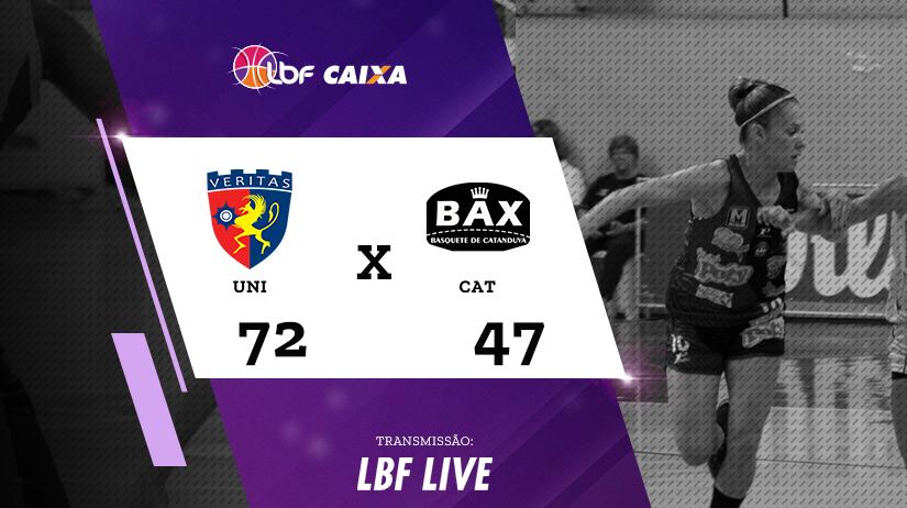 Uninassau Basquete vs Poty/BAX/Catanduva