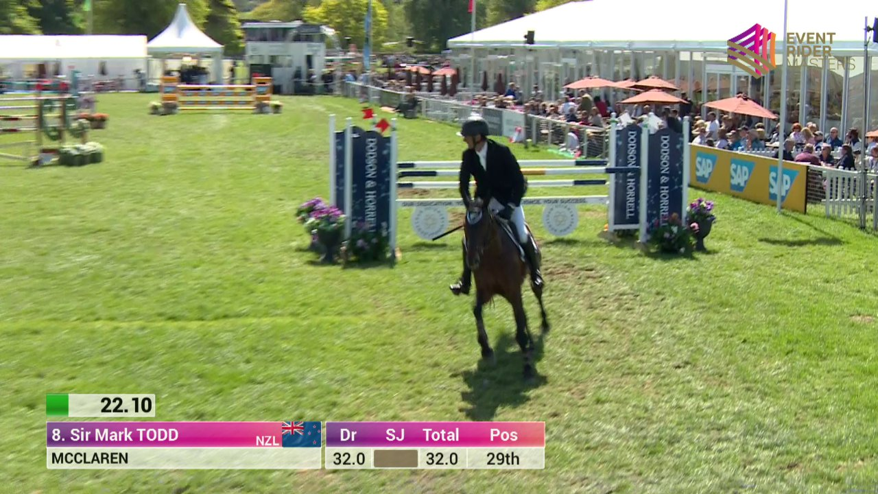 Chatsworth House 2018 Show Jumping