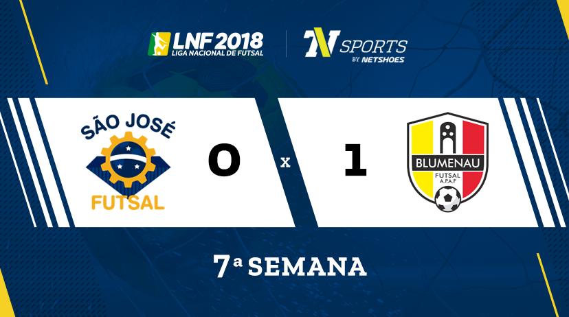 Gols de São José vs Blumenau