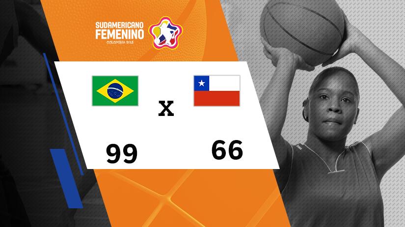 Sulamericano Feminino de Basquete - Grupo A - Brasil vs Chile