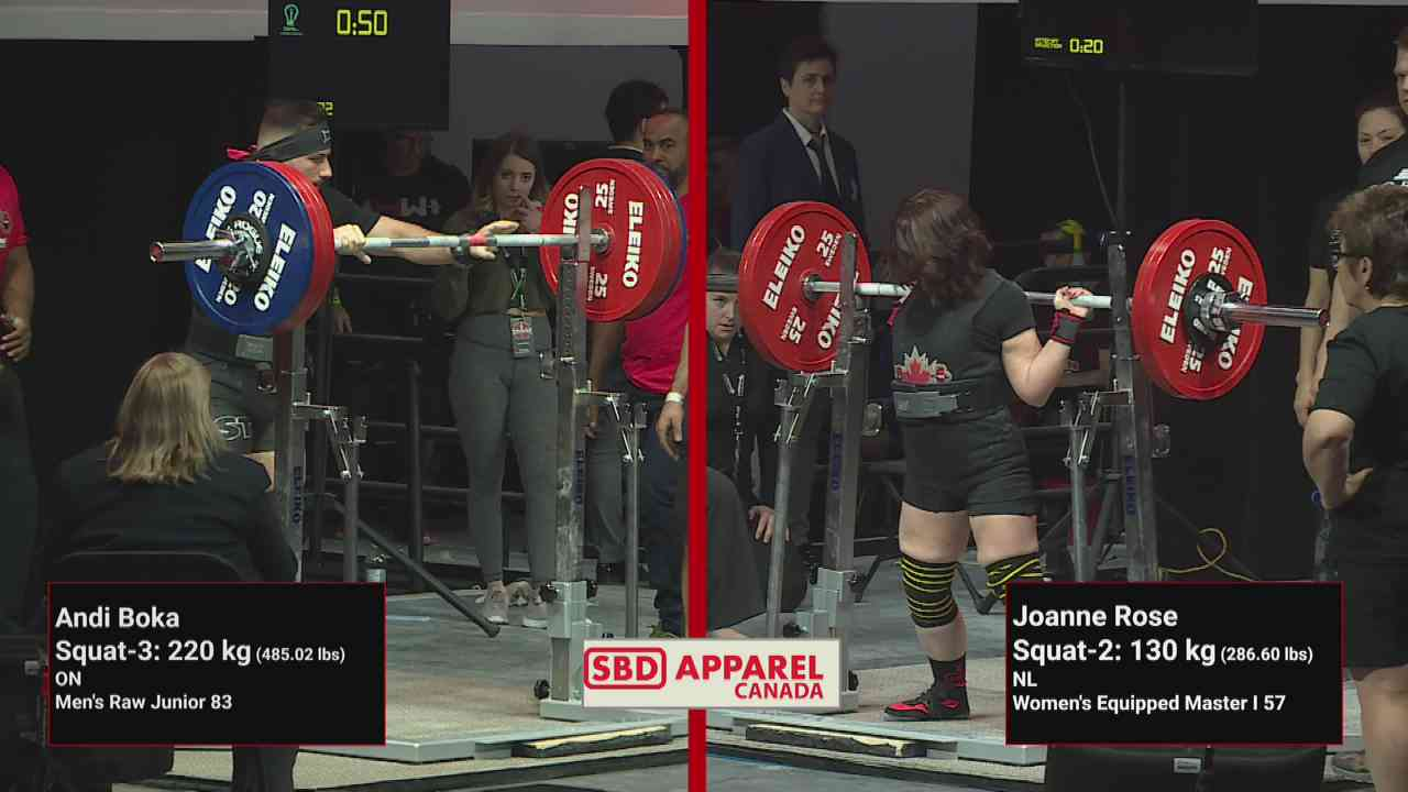 2019 Canadian Powerlifting Chps  W3 on Livestream