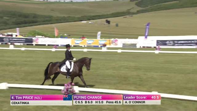 Barbury Castle 2017 Dressage