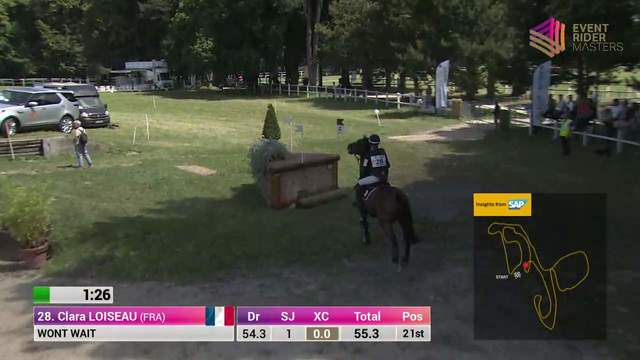 Haras de Jardy 2017 Cross Country