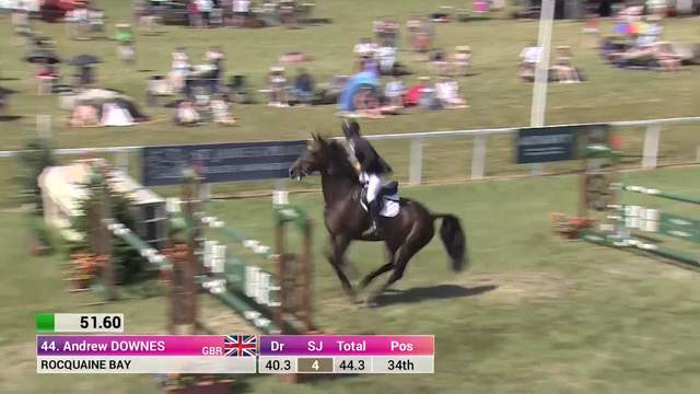 Barbury Castle 2018 Show Jumping